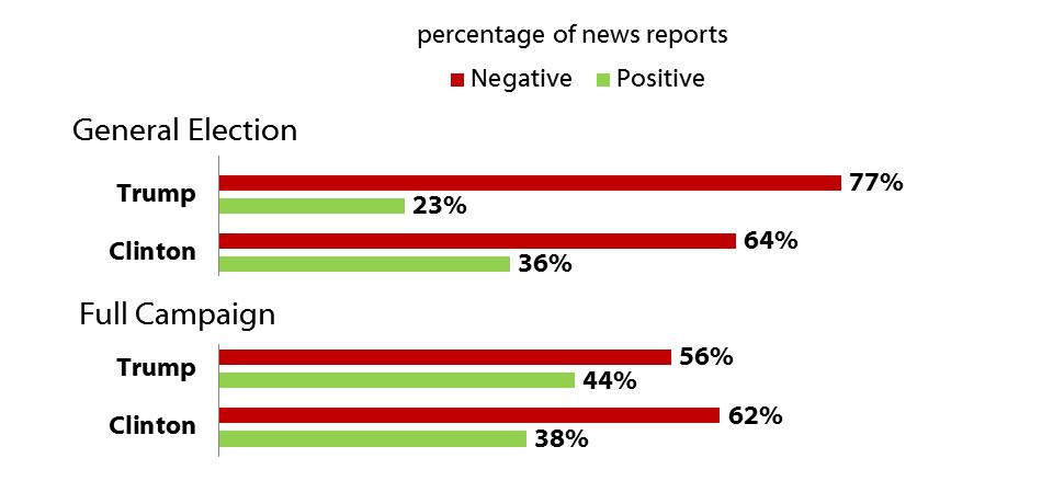 figure-1-general-election