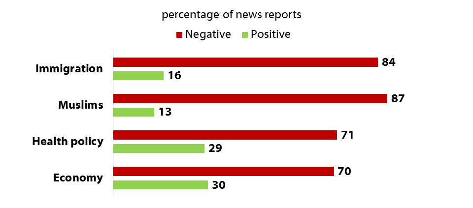 figure-4-general-election