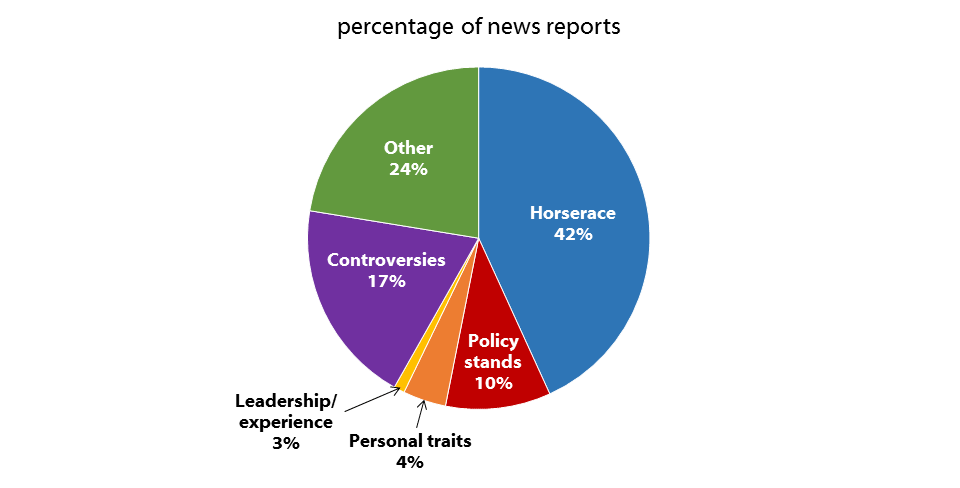 figure-6-general-election