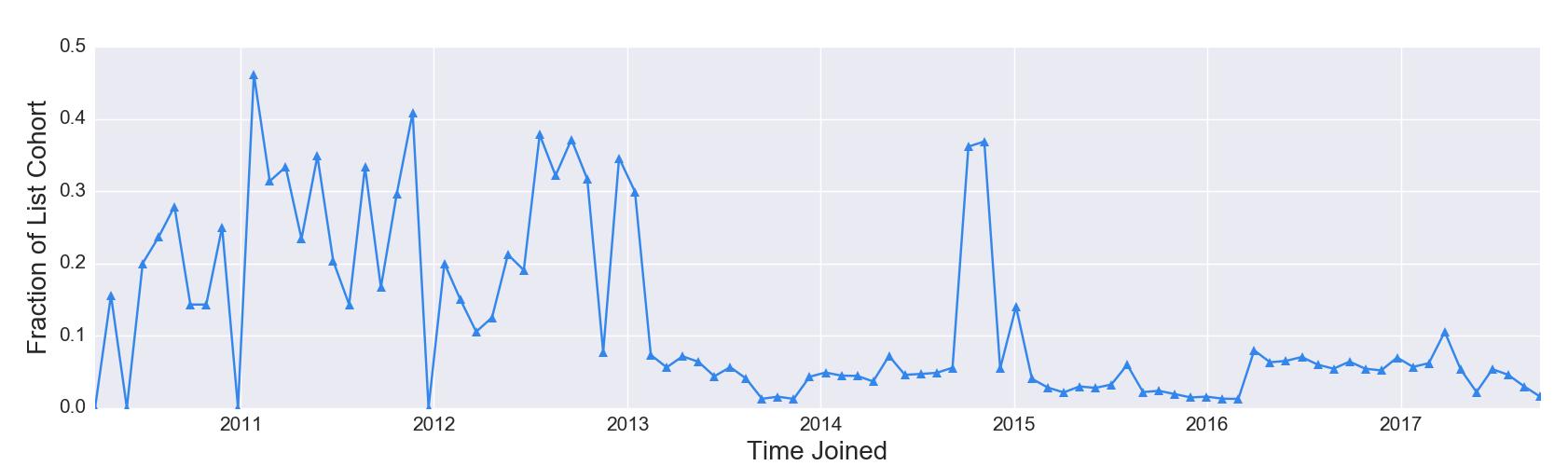 bio data simple format